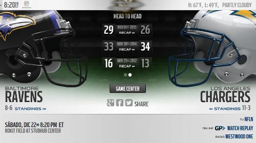 Repeticion Los Angeles Chargers Vs Baltimore Ravens Video